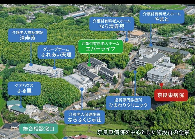 奈良東病院を中心とした施設群の全景
